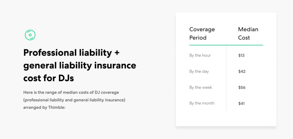 DJ GL+PL insurance cost ranges