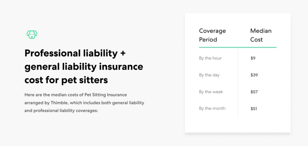 Pet insurance-PL+GL cost ranges