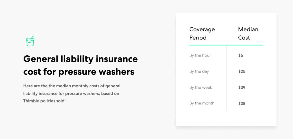 Pressure Washer GL insurance cost range