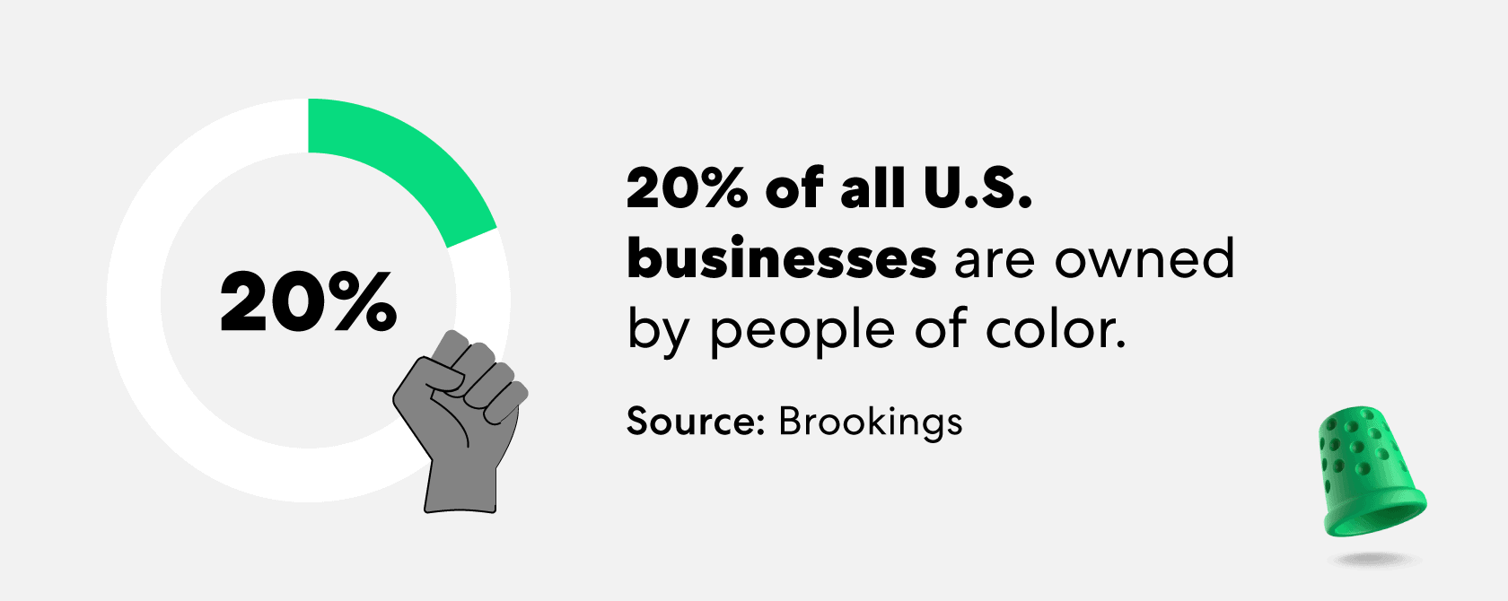 minority-owned-business