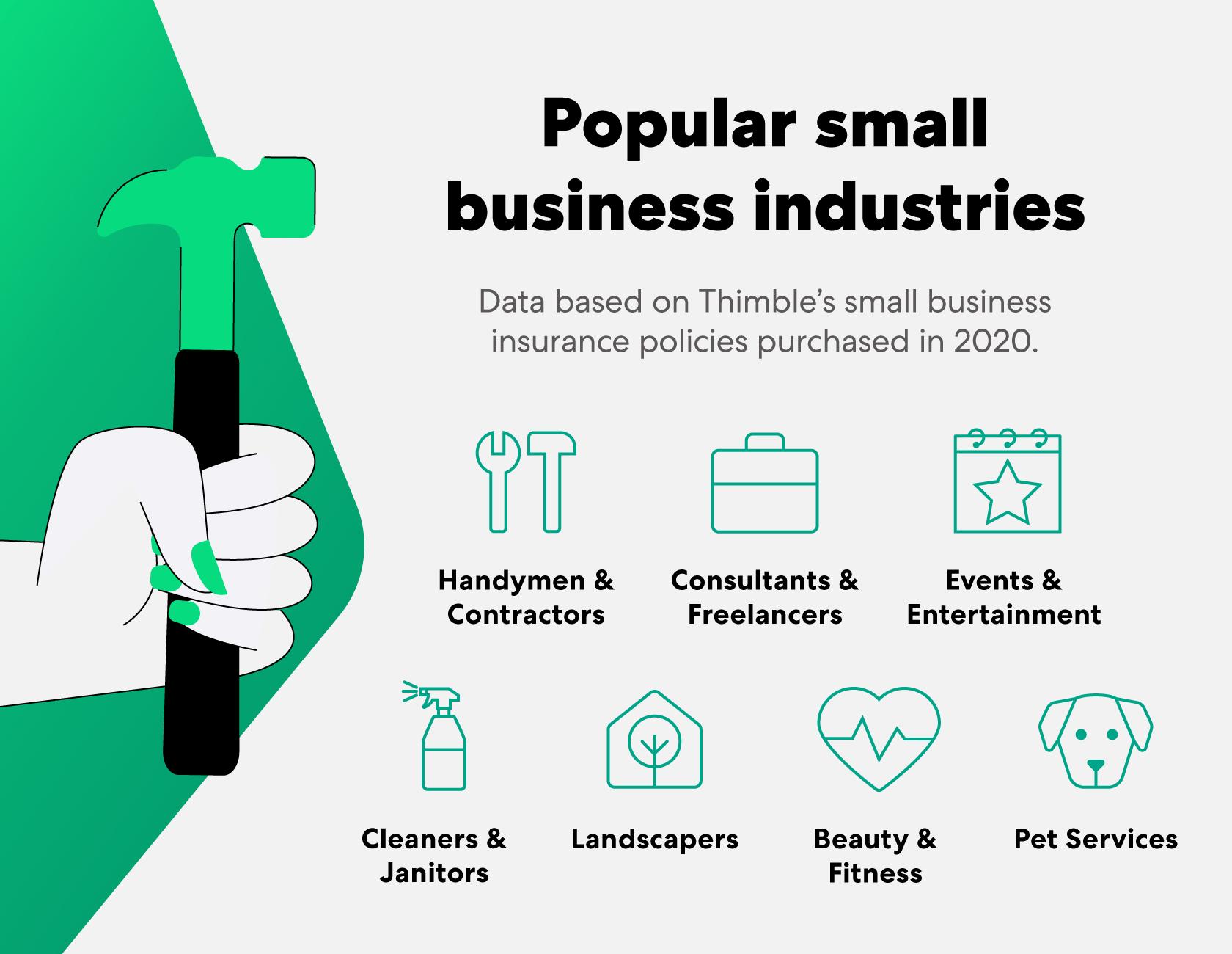 popular-industries-for-entrepreneur